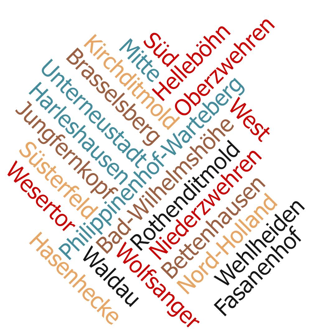 Mietspiegel 2017 für Kasseler Stadtteile - Wohnzimmer Kassel Magazin